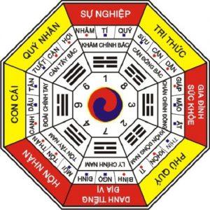 ngay-tot-chuyen-nha-thang-10-nam-2016