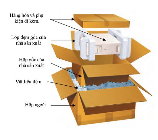 Cách đóng gói hàng hóa dễ an toàn vỡ khi vận chuyển