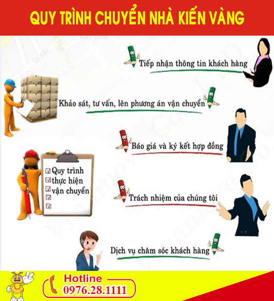 chuyen-nha-tron-goi-tai-an-giang